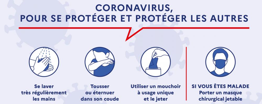 Covid-19 : Kit pour reprise d'activité (masques et gel)
